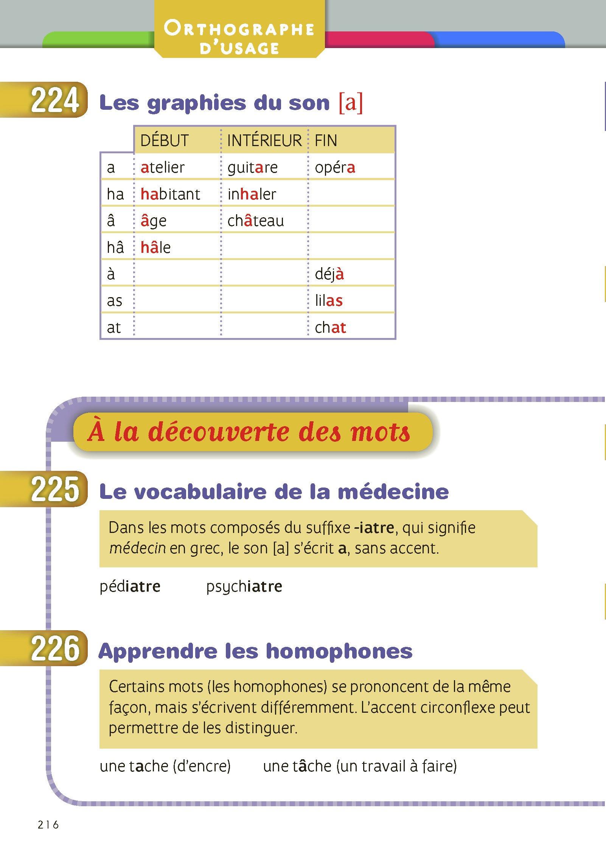 Amazon.com: Bescherelle ecole (French Edition) (9782218952142): Bescherelle: Books