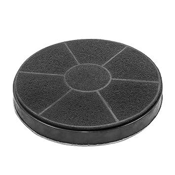 vhbw Filtro de grasa, filtro de olor para freidora reemplaza Moulinex AB6: Amazon.es: Hogar