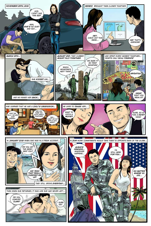 Amazon Personalized Comic Story