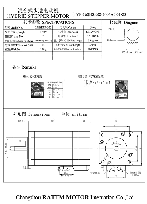 rattm cnc wiring diagram cnc controller diagram mesa 7i77 cnc wire rh banyan palace com 9-Pin to 25 Pin Wiring Diagram Servo Motor Wiring Diagram