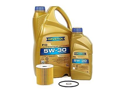 19 99 Oil Change >> Amazon Com Blau J1a4613 D Volvo S70 Motor Oil Change Kit