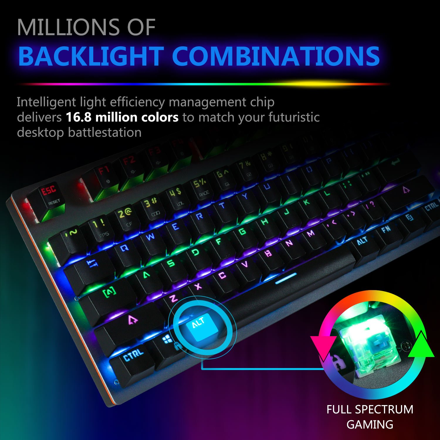 Raydem RGB Mechanical Keyboard with Blue Switches, 16.8 Million RGB Backlit Mechanical Gaming Keyboard with 14 LED Backlit Modes 104-key Anti-Ghost Aluminum Plate, Non-Fading UV Coating for PC & Mac by Raydem (Image #3)