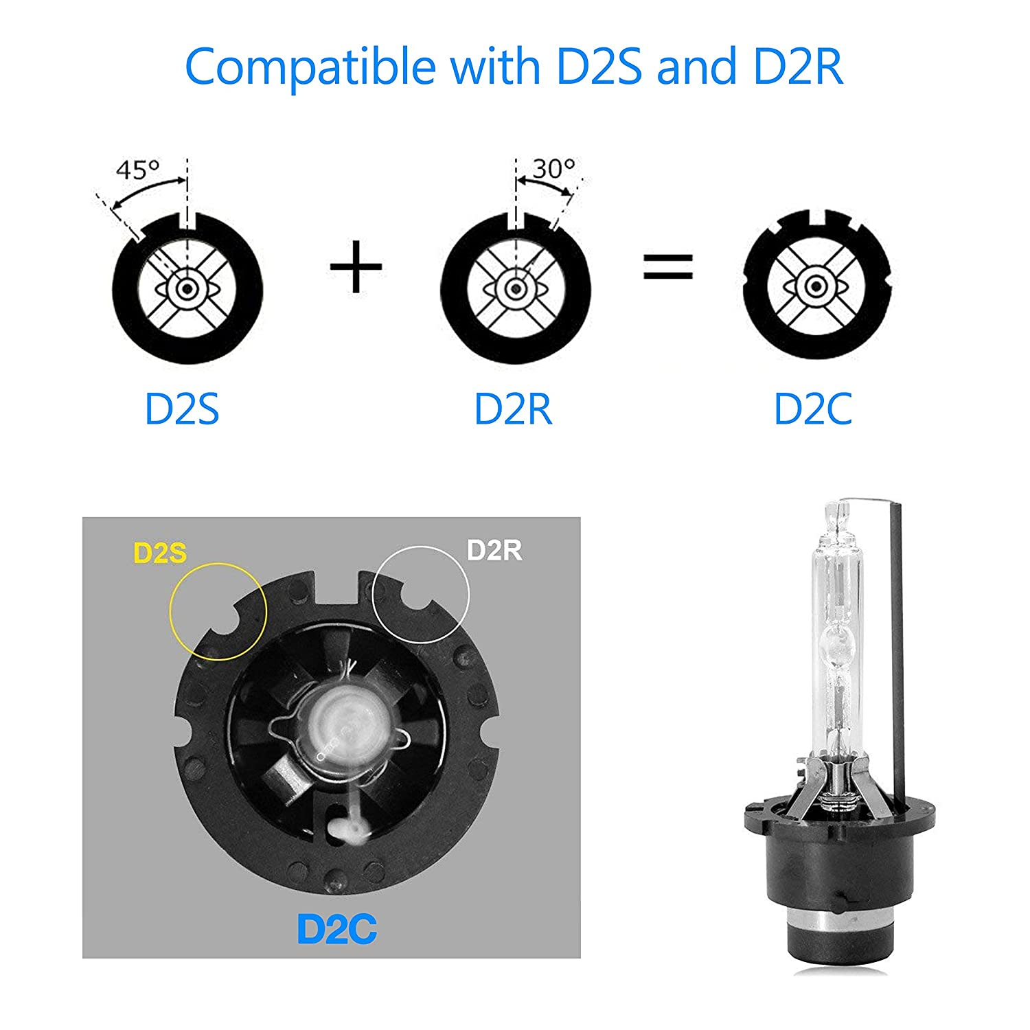 Pack of 2 EKYLIN Car Auto D3S Xenon Head Lights HID Lamps Replacement Bulb 6000K High Brightness Diamond White Headlight Metal Chassis 35W 12V