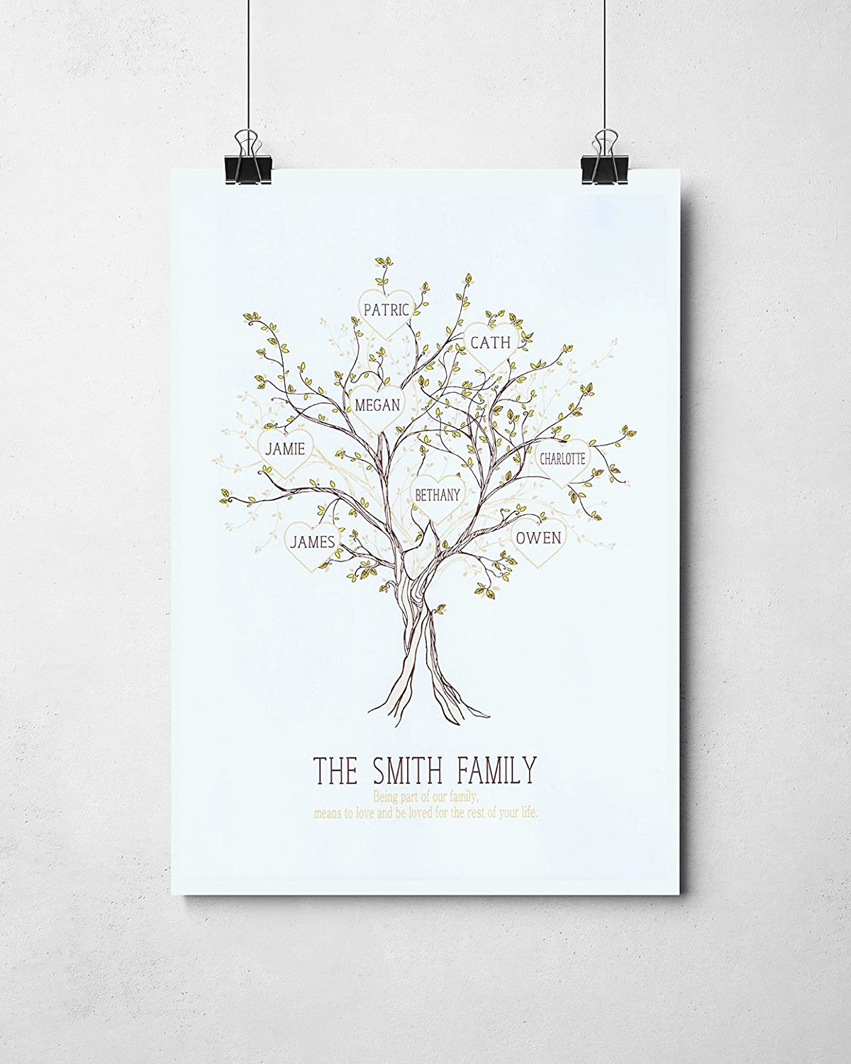 personalised family tree word cloud print amazon co uk kitchen home