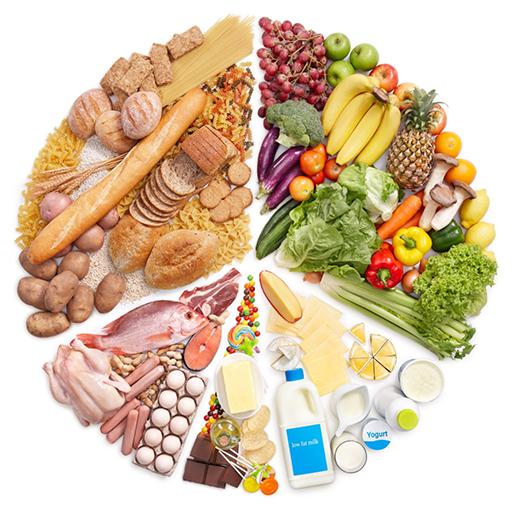 Calorie (Best Nutrition Counter App)
