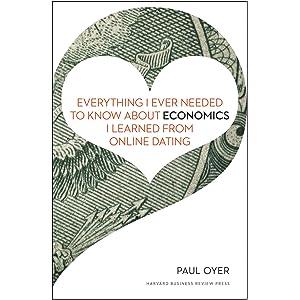 Dating-Aktivitäten