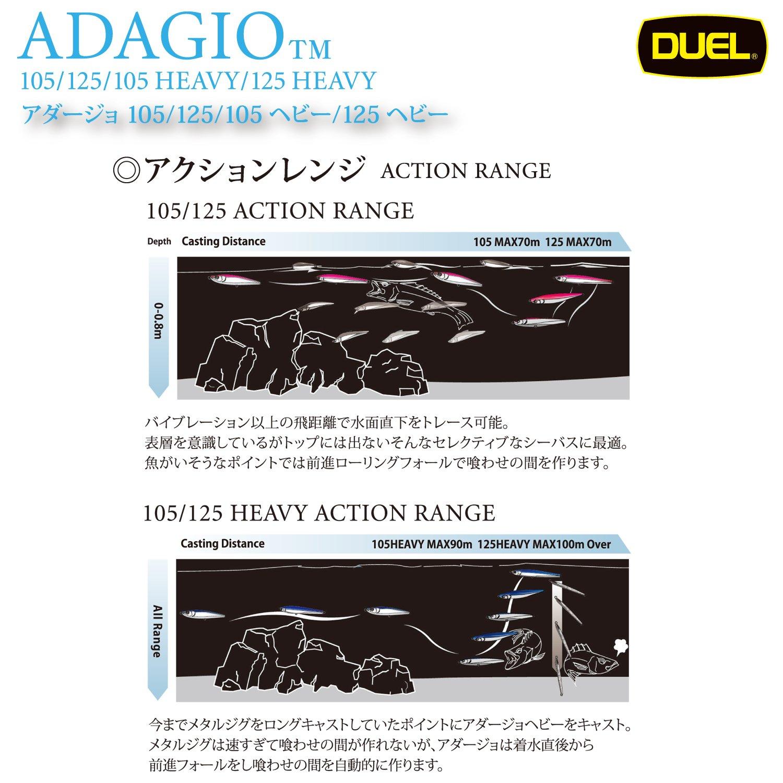 12.5cm Leurre Coulant Duel Adagio Heavy