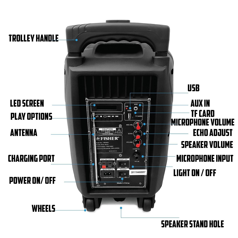 Amazon.com: Fisher FBX820 Sistema de altavoces portátil ...