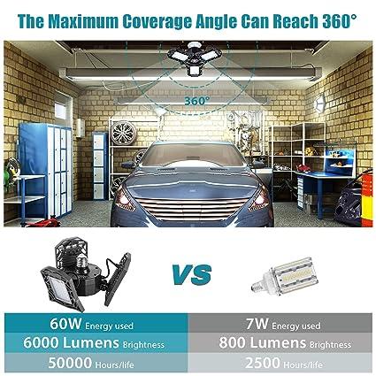 Lampade A Led Per Garage.Led Garage Lights Fuleadture 60w Garage Lighting E27 E26 Deformable Garage Ceiling Lights For Full Area 6000lm Led Shop Light Bulbs For Workshop
