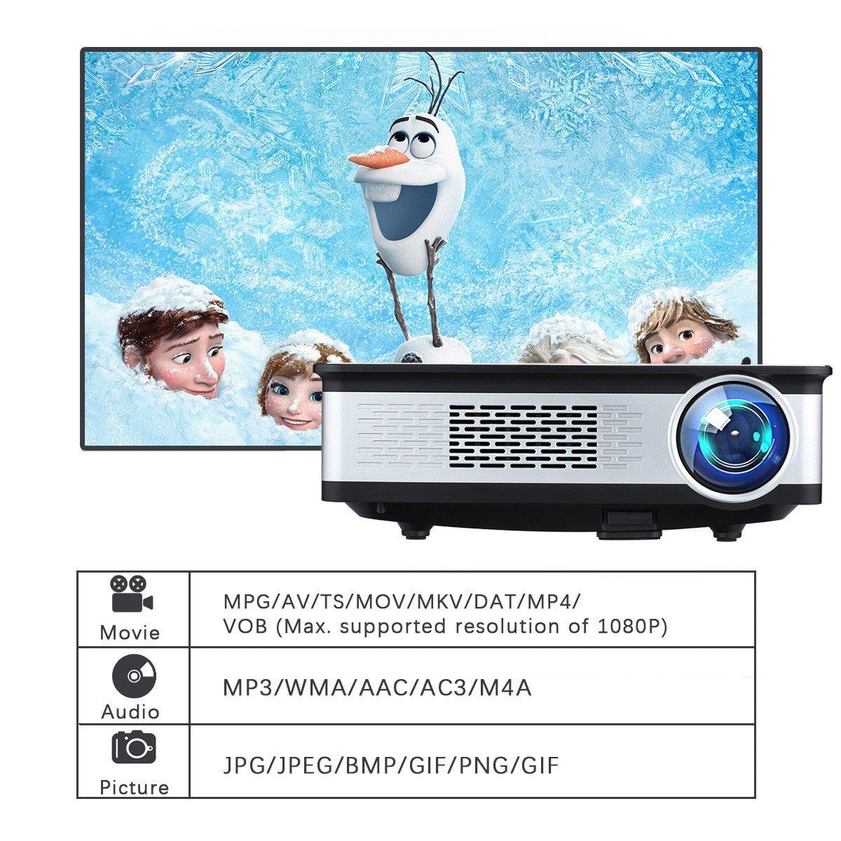 Excelvan - Proyector Z720 de 3300 lúmenes, 1280 x 768 1080P ...