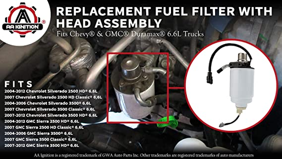 Fuel Filter On 2004 Chevy 2500 Wiring Diagram Cycle Local Cycle Local Primadellalfabeto It