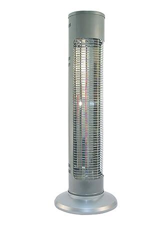 HJM 2001 Fibra Carbono - Calefactor