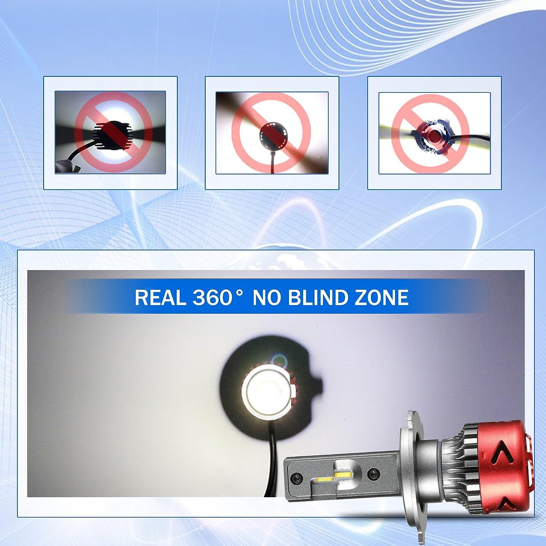 H4 Bombilla LED para Luces Delanteras 6000K Blanco Frío, GeeMai H4 Bombillas LED super brillantes para Luces Delanteras del Coche 80W 12000 LM, ...