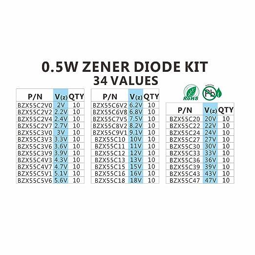 250 Pcs 25 Values 1W Zener Diode Assorted Kit Assortment Set 3V to 33V TOOGOO 1W