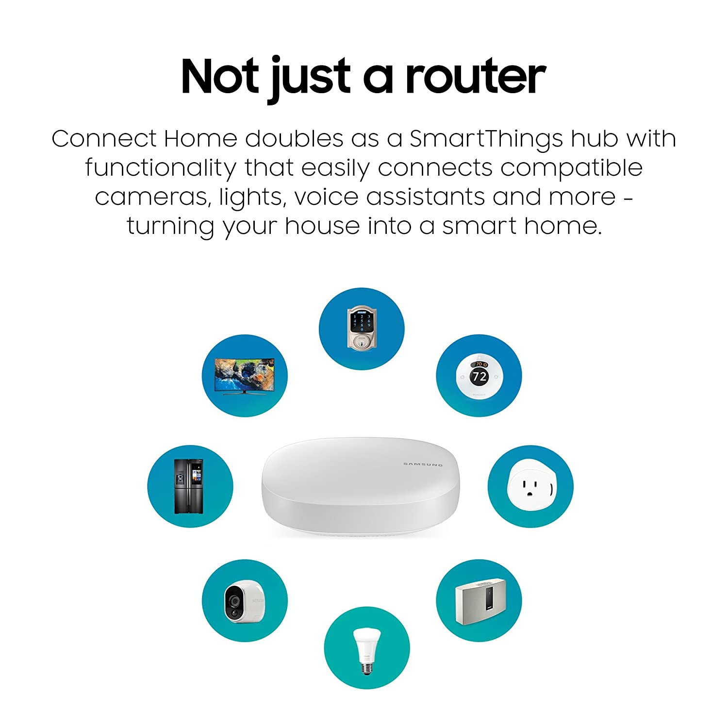 Samsung Electronics ET-WV520K Smart Wi-Fi System Mimo (3 Pack), White