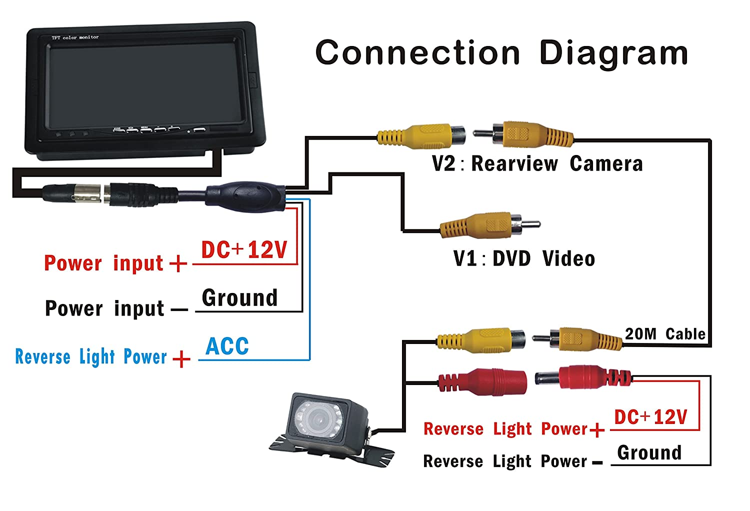 81KisOIYtBL._SL1500_ amazon com belle backup camera and monitor kit 7 inch tft lcd tft reversing camera wiring diagram at creativeand.co