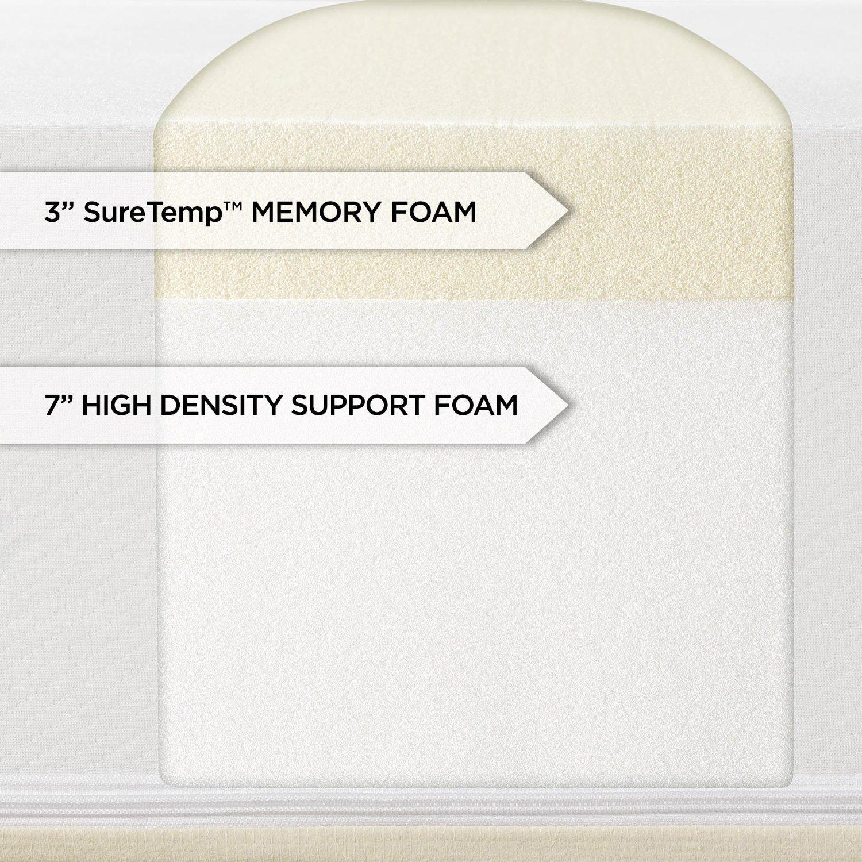 amazoncom sleep innovations shea 10inch memory foam mattress queen kitchen u0026 dining