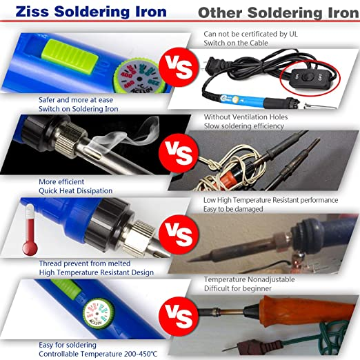 Amazon.com: Ziss Soldering Iron Tool Kit Electronics Adjustable Temperature Welding Tool with Digital Multimeter, 5pcs Soldering Tips and 328pcs Heat Shrink ...