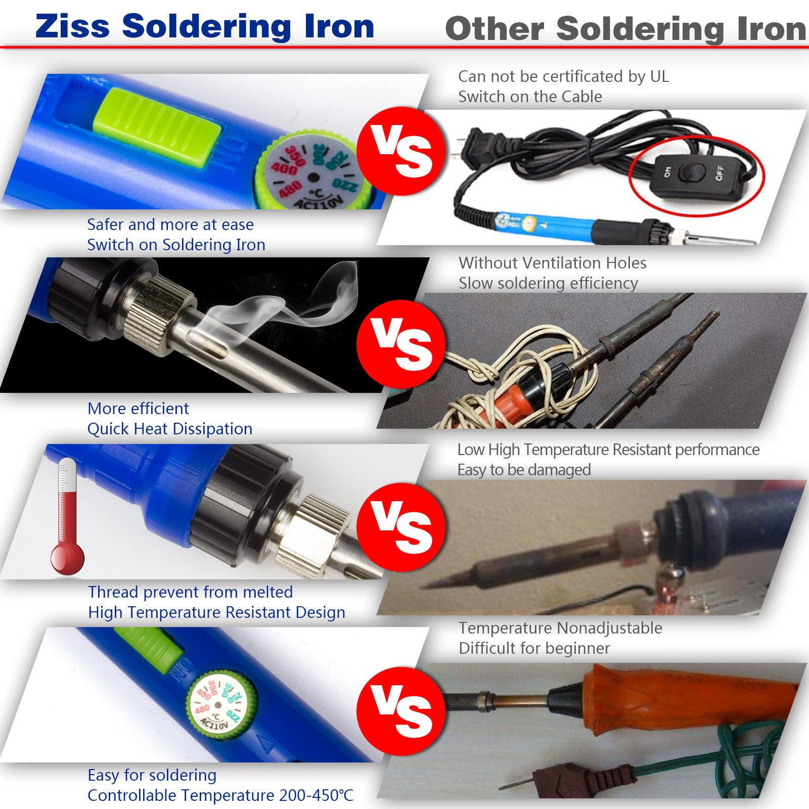 Ziss Soldering Iron Tool Kit Electronics Adjustable Temperature Welding Tool With 5pcs Soldering Tips and 328pcs Heat Shrinkable Tube by Ziss (Image #3)