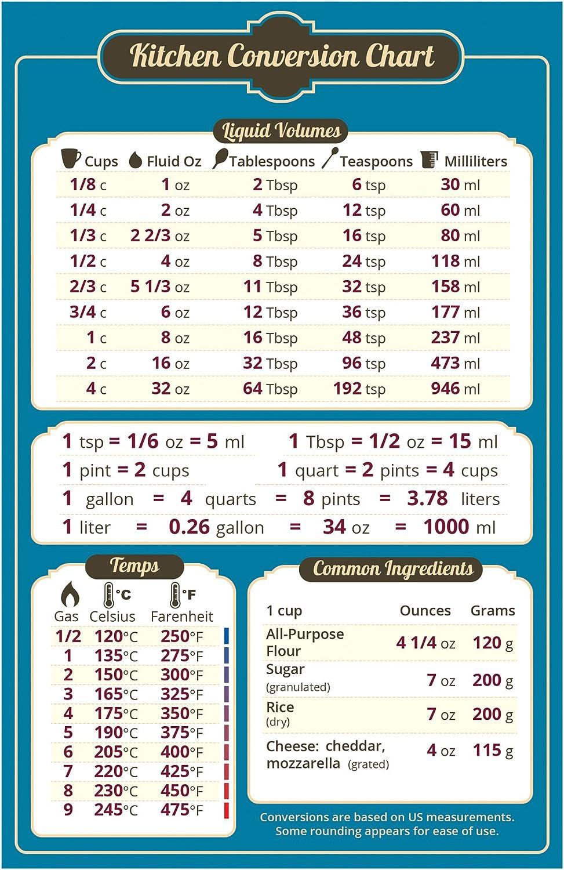 Magnetique De Cuisine Tableau De Conversion 14 X 21 6 Cm Pratique Table Des Principales Conversions De Mesure Pour Cuisson Amazon Fr Cuisine Maison