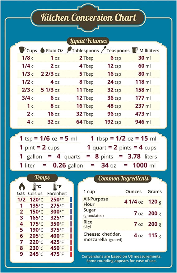 Amazon Com Magnetic Kitchen Conversion Chart 5 5 X 8 5 Convenient Table Of Key Measurement Conversions For Cooking Kitchen Dining