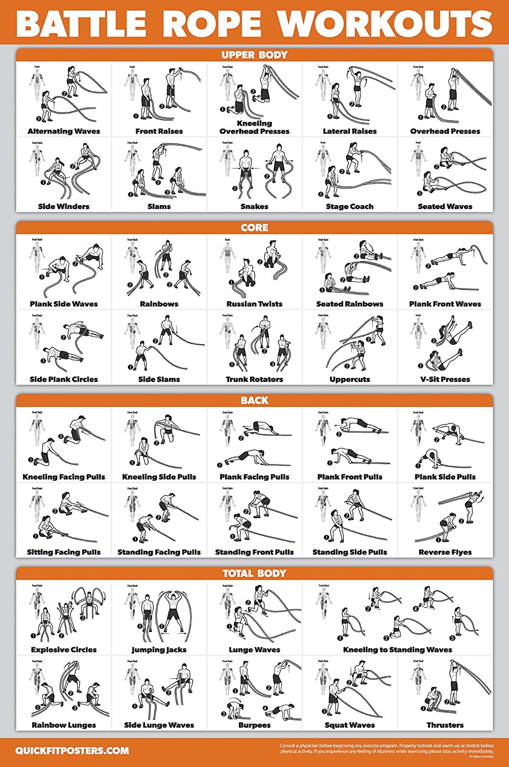 battle rope workout poster