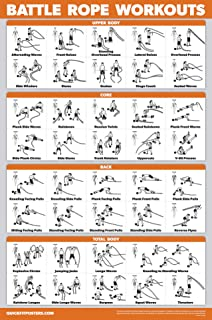 Battle Rope Poster/Chart: High Intensity Training - Battle Rope