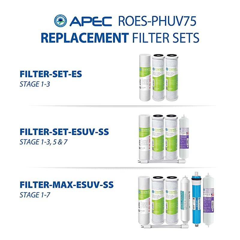 APEC Water ROES pH+ UV 75 - Filters replacement set
