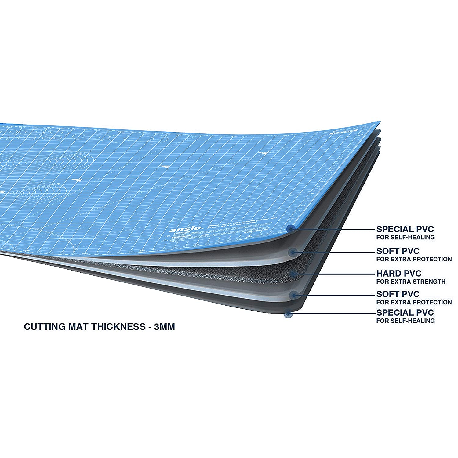 ANSIO A0 Double Sided Self Healing 5 Layers Cutting Mat Imperial/Metric 46 Inch x 33.5 Inch / 118cm x 86cm - True Blue / Sky Blue