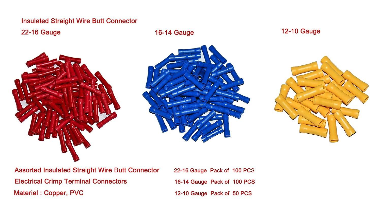 12-10 Butt Connector 100 Pcs.