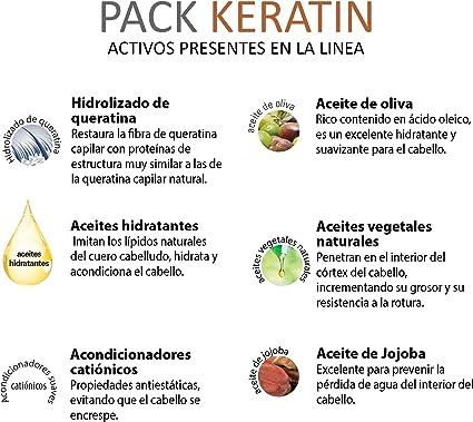 abril et nature - Pack Regalo Tratamiento KERATIN Reparador - Incluye Mascarilla Pelo, Sérum Pelo y Champú Keratina - Tratamiento con Champú Reparador ...