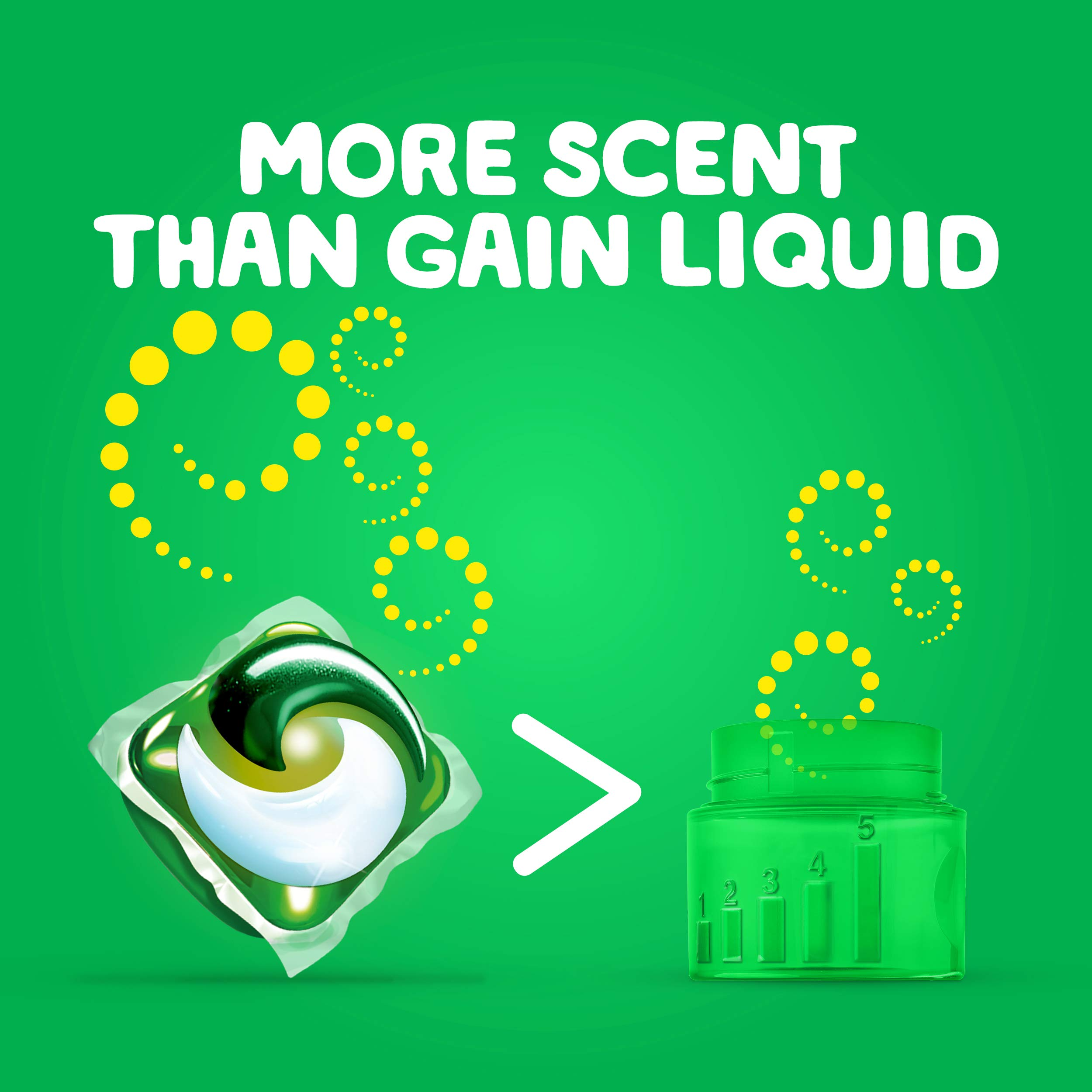 Gain flings! Liquid Laundry Detergent Pacs, Blissful Breeze, 96 Count by Gain (Image #5)