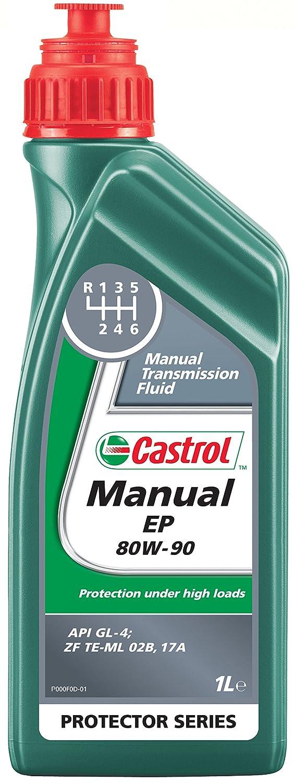 CASTROL MANUAL EP 80W90 15032B