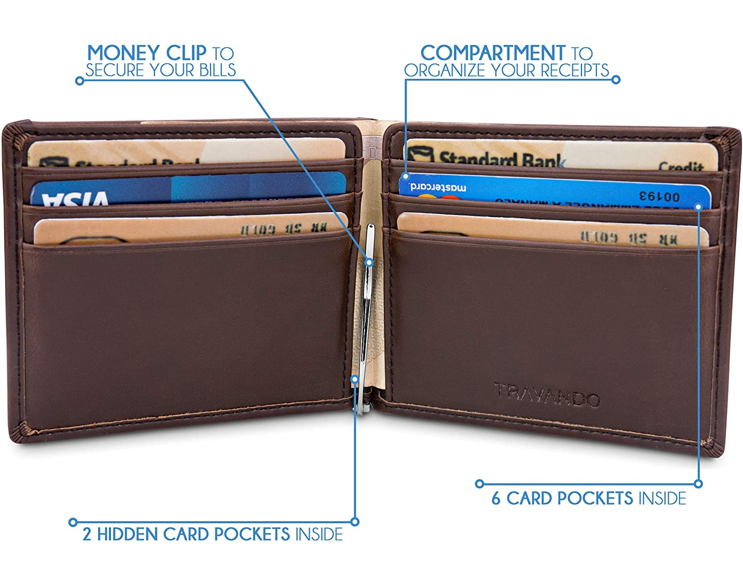 8ad37fb9bd85 TRAVANDO Money Clip Wallet