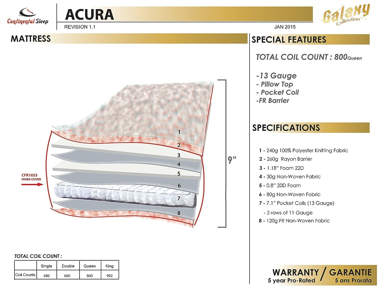 amazon com continental sleep mattress pillow top pocketed coil