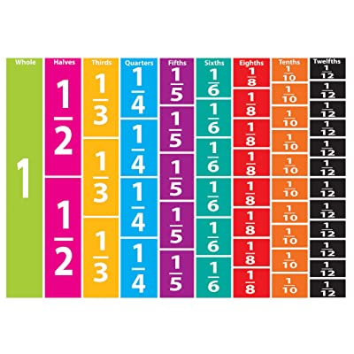 ASHLEY PRODUCTIONS Comparative Fractions Math Die-Cut Magnet: Toys & Games
