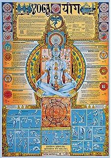 Amazon.de: REINDERS Yoga sonnengruß - Poster 61 x 91, 5 cm