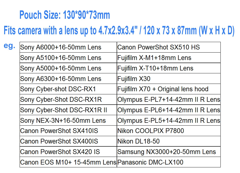 OC-S1YGR Camouflage Mirrorless Camera Pouch for Sony A6300/A6000/A5100/A5000 with 16-50mm Lens, Fujifilm X-M1/X-T10 with 18mm Lens, X30 X70, Panasonic LX100 & Sony RX1 RX1R II