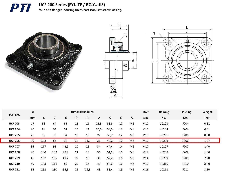 PTI Flanschlager Wellendurchmesser 30 mm Typ UCF 206 zertifizierte Industriequalit/ät