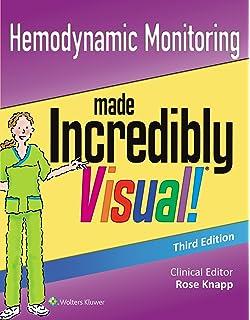 Hemodynamic Monitoring in the ICU: 9783319294292: Medicine