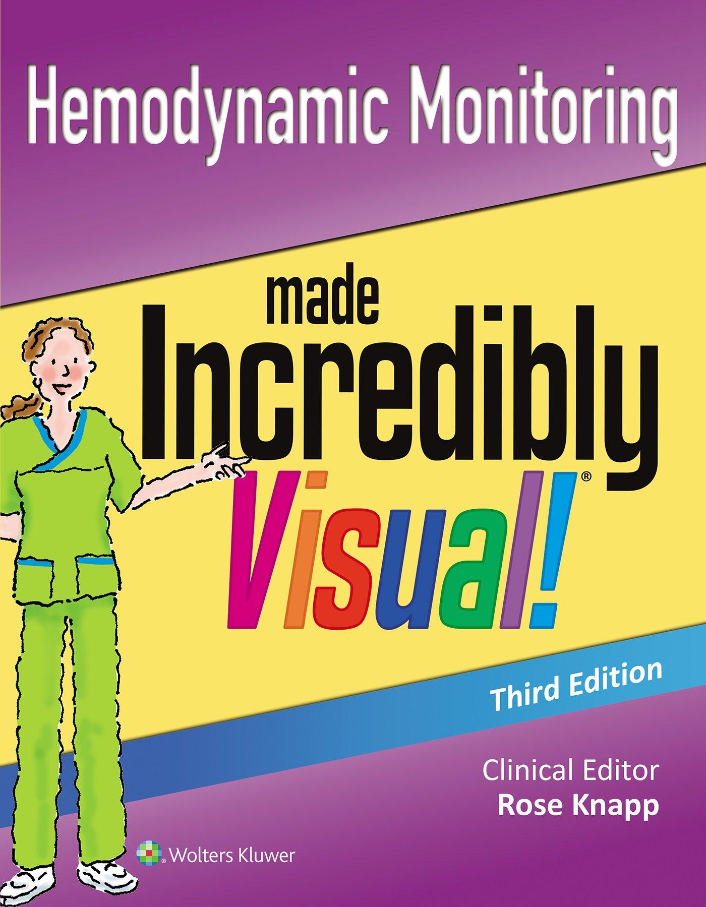 Hemodynamic Monitoring Made Incredibly Visual  Made Incredibly Easy