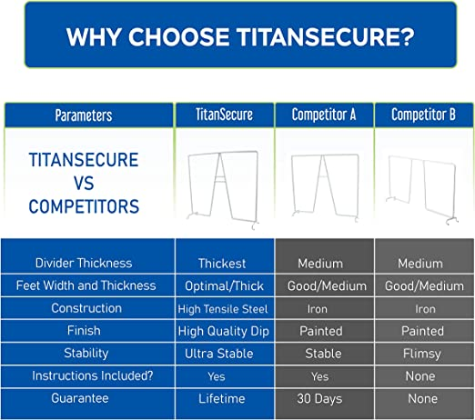 TitanSecure  product image 6