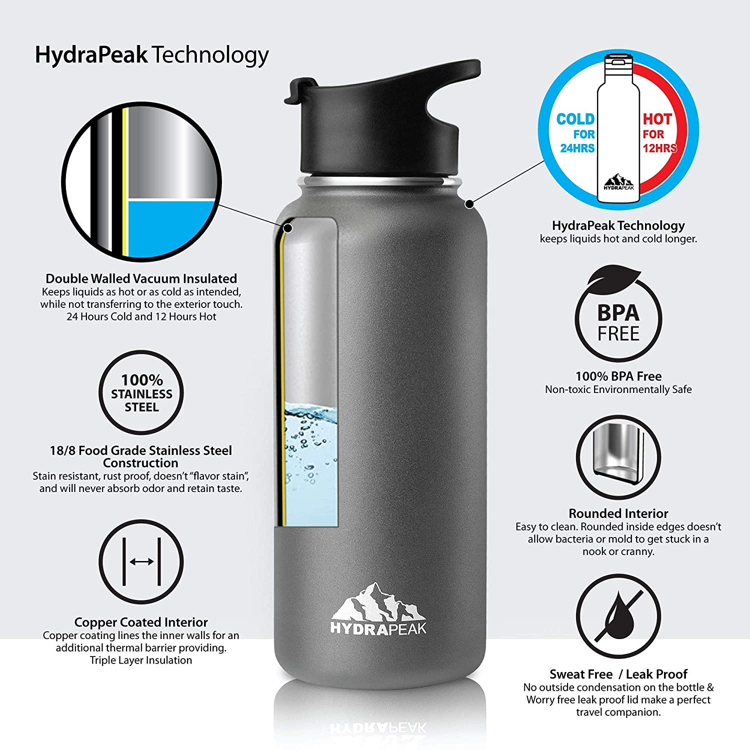 e5d1aea0f9 Amazon.com: Hydrapeak Stainless Insulated Water Bottle-32oz BPA Free Wide  Mouth, Double Walled: Sports & Outdoors