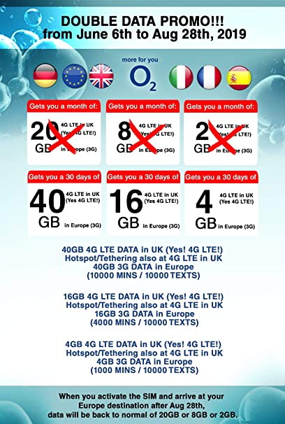 40GB UK SIM Card Prepaid 4G LTE (Yes! 4G LTE!) and Hotspot/Tethering also  4G LTE (UK ONLY) with 10000 minutes and 10000 texts and 40GB in EUROPE (3G)