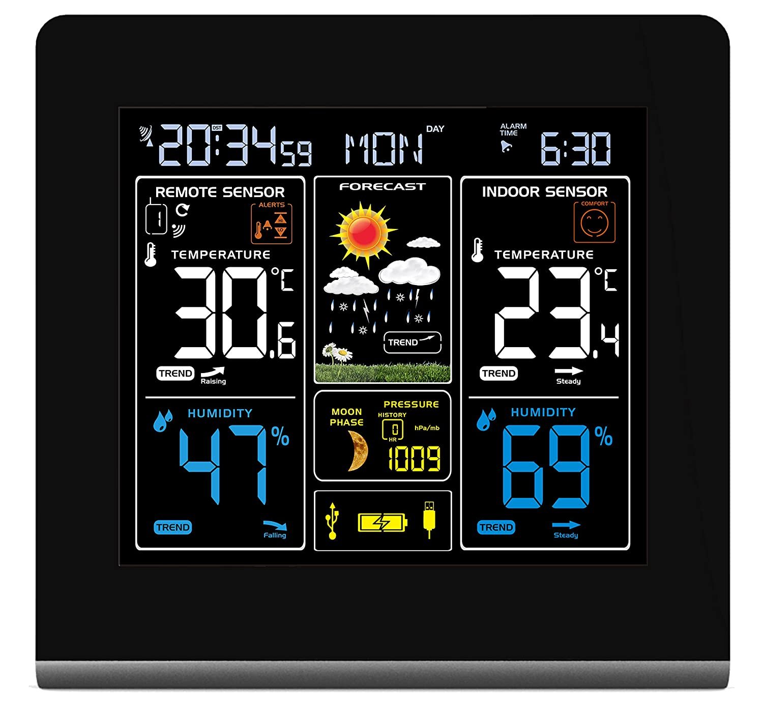 Weather Forecasting//Temperature Display and Alerts Plus includes 2 outdoor sensors. USB Charging Port Alarms ThinkGizmos Wall-mountable Wireless Weather Station with Colour High Definition Display
