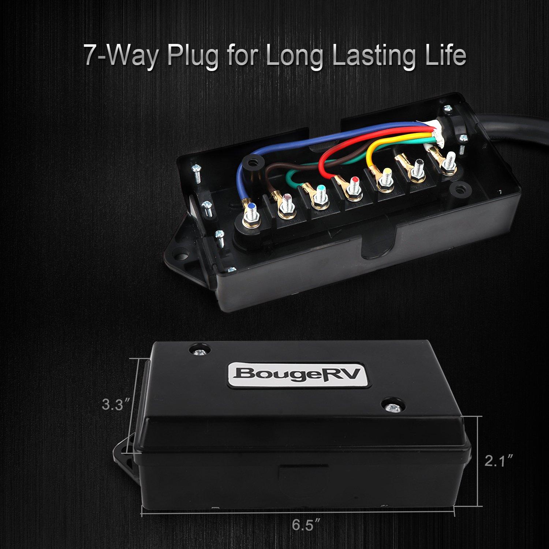8 Way Trailer Plug Wiring Diagram