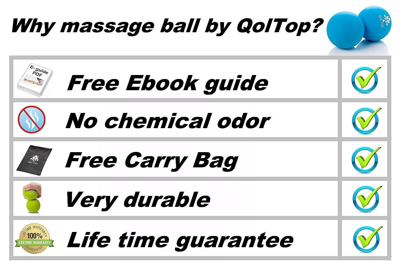 Amazon massage ball lacrosse balls massage myofascial release amazon massage ball lacrosse balls massage myofascial release ball free ebook guide sports outdoors fandeluxe Images