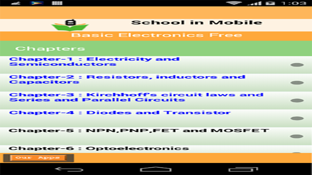 Basic Electronics Free Appstore For Android Electric Circuitschapter2 Laws