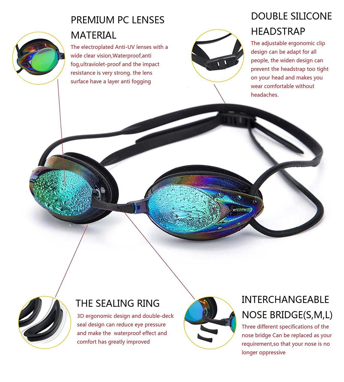 fe854b1af4 Amazon.com   LLOP Swimming Goggles Anti Fog Shatterproof UV Protection