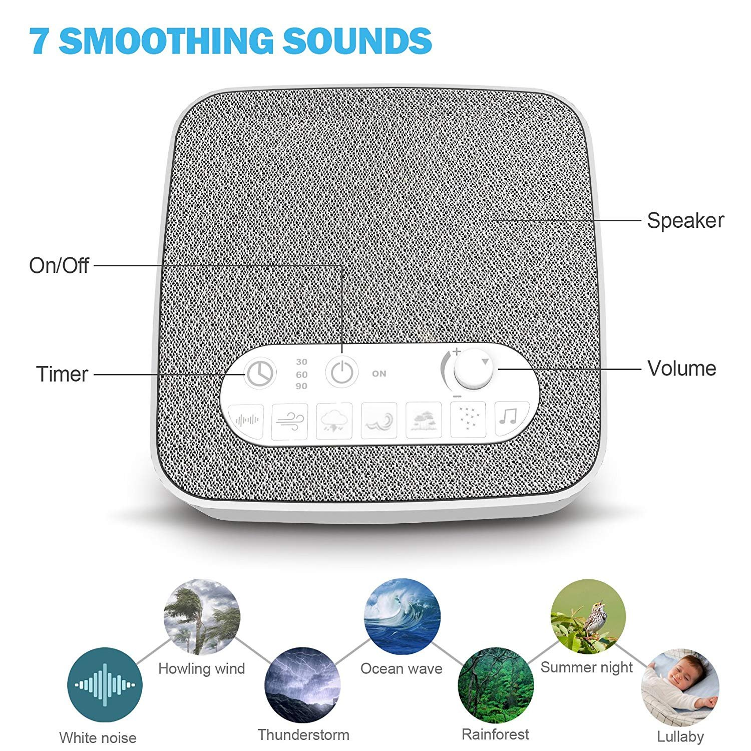 White Noise Machine for Sleeping, BESTHING Sleep Sound Machine with Non-Looping Soothing Sounds for Baby Adult Traveler, Portable for Home Office Travel. Built in USB Output Charger & Timer. by BESTHING (Image #2)